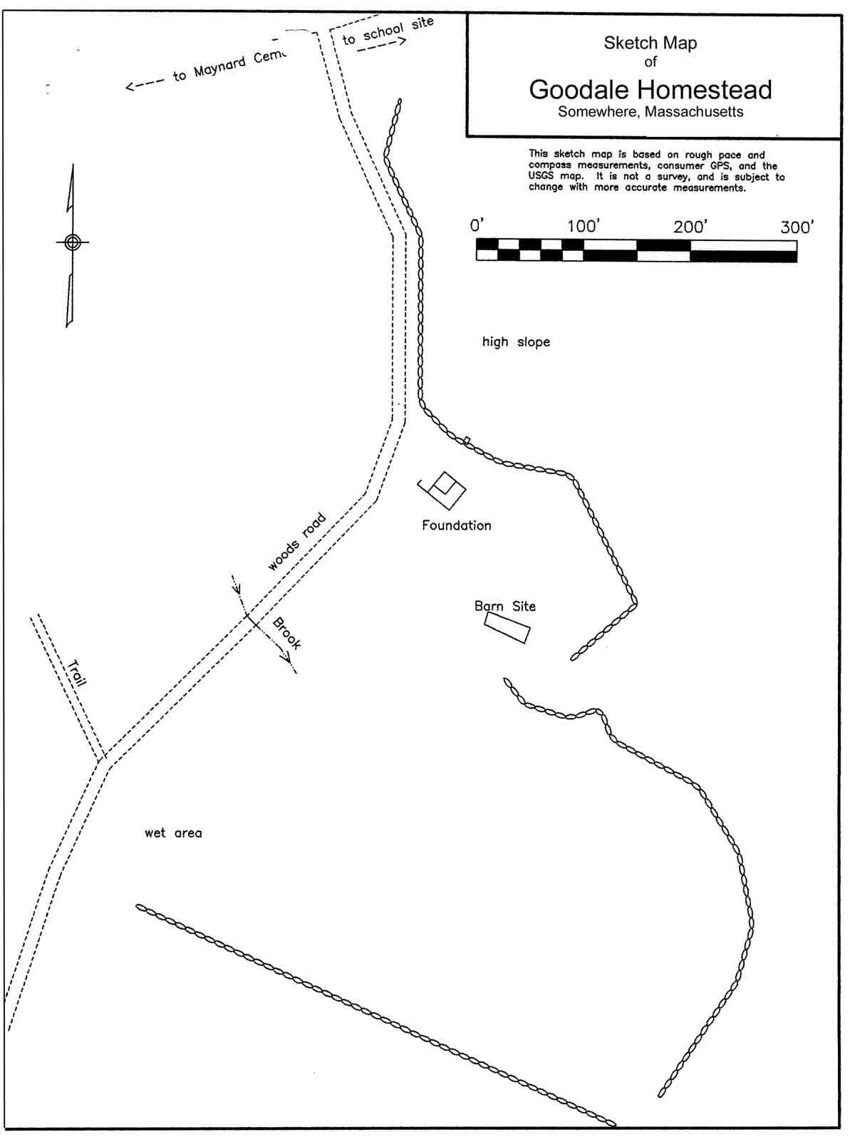 Historic Sites -GPS